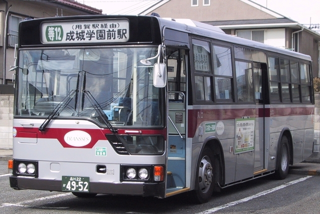 2004.9